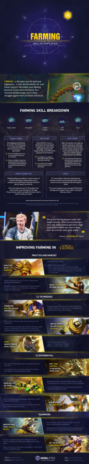 Farming Skill Decompilation