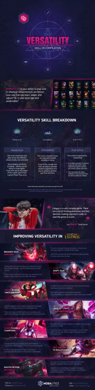 Versatility Skill Infographic