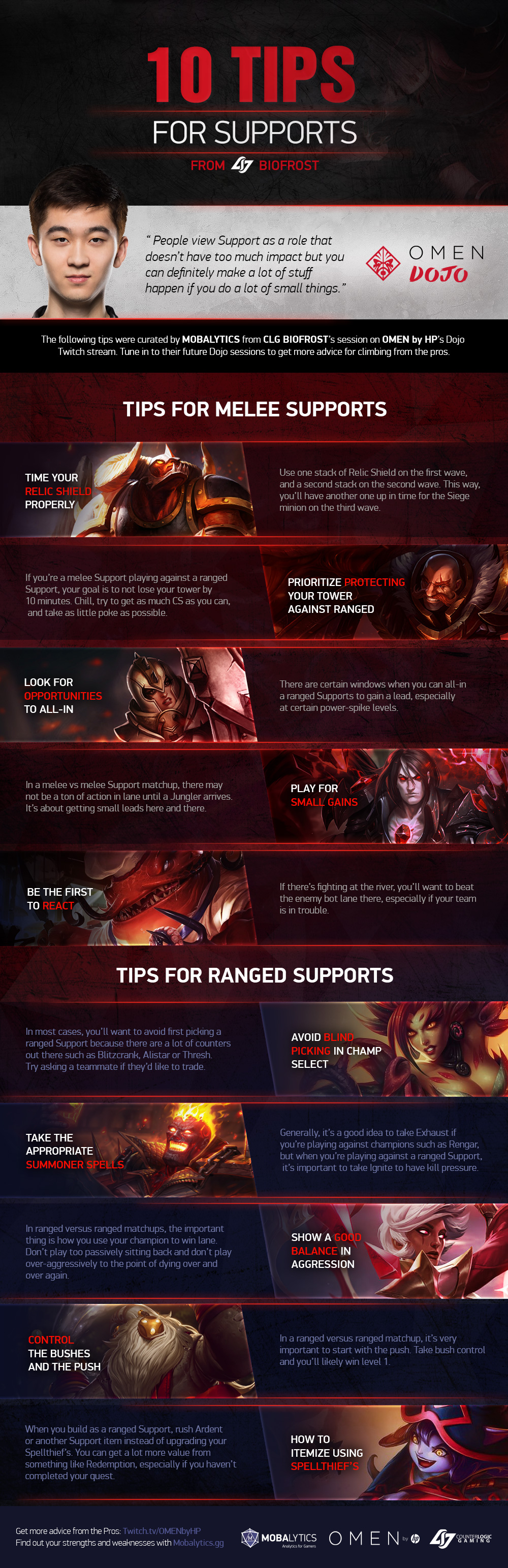 10 Tips for Supports Infographic