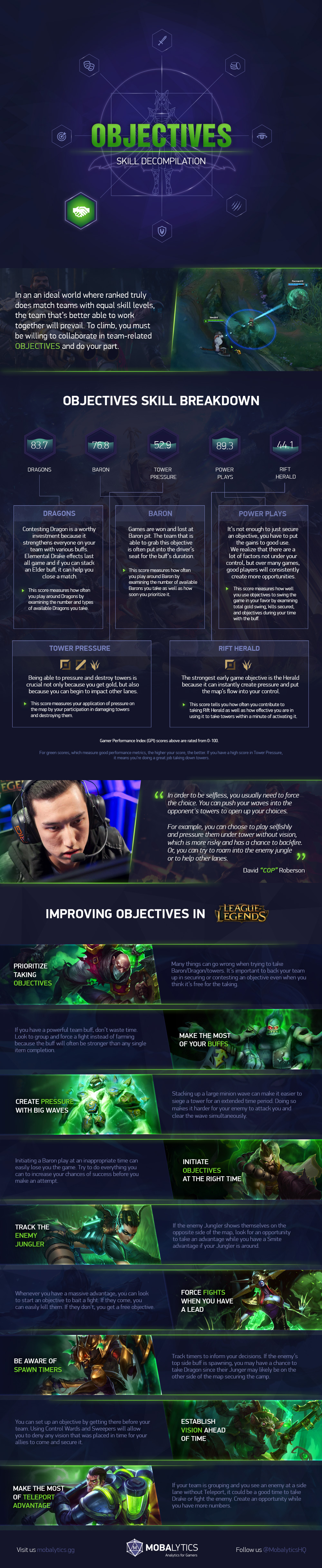 Objectives 2018 Infographic