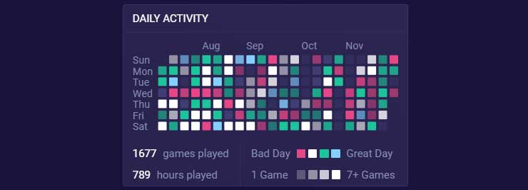Poder Daily Activity