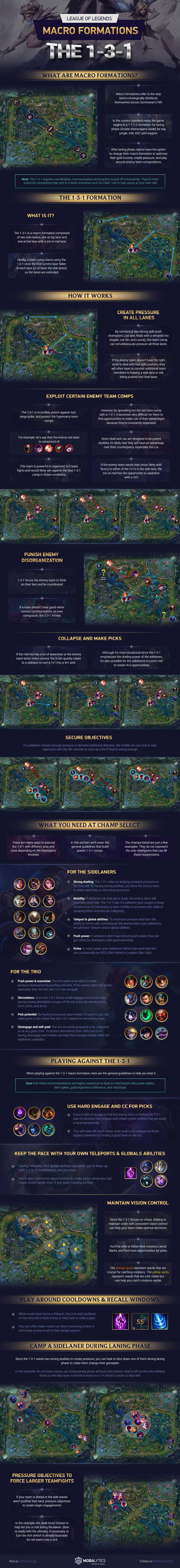 1-3-1 Infographic