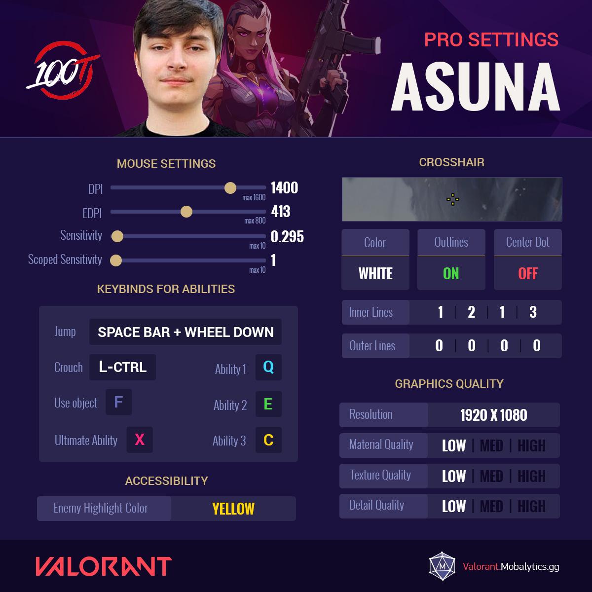 Asuna Valorant Pro Settings