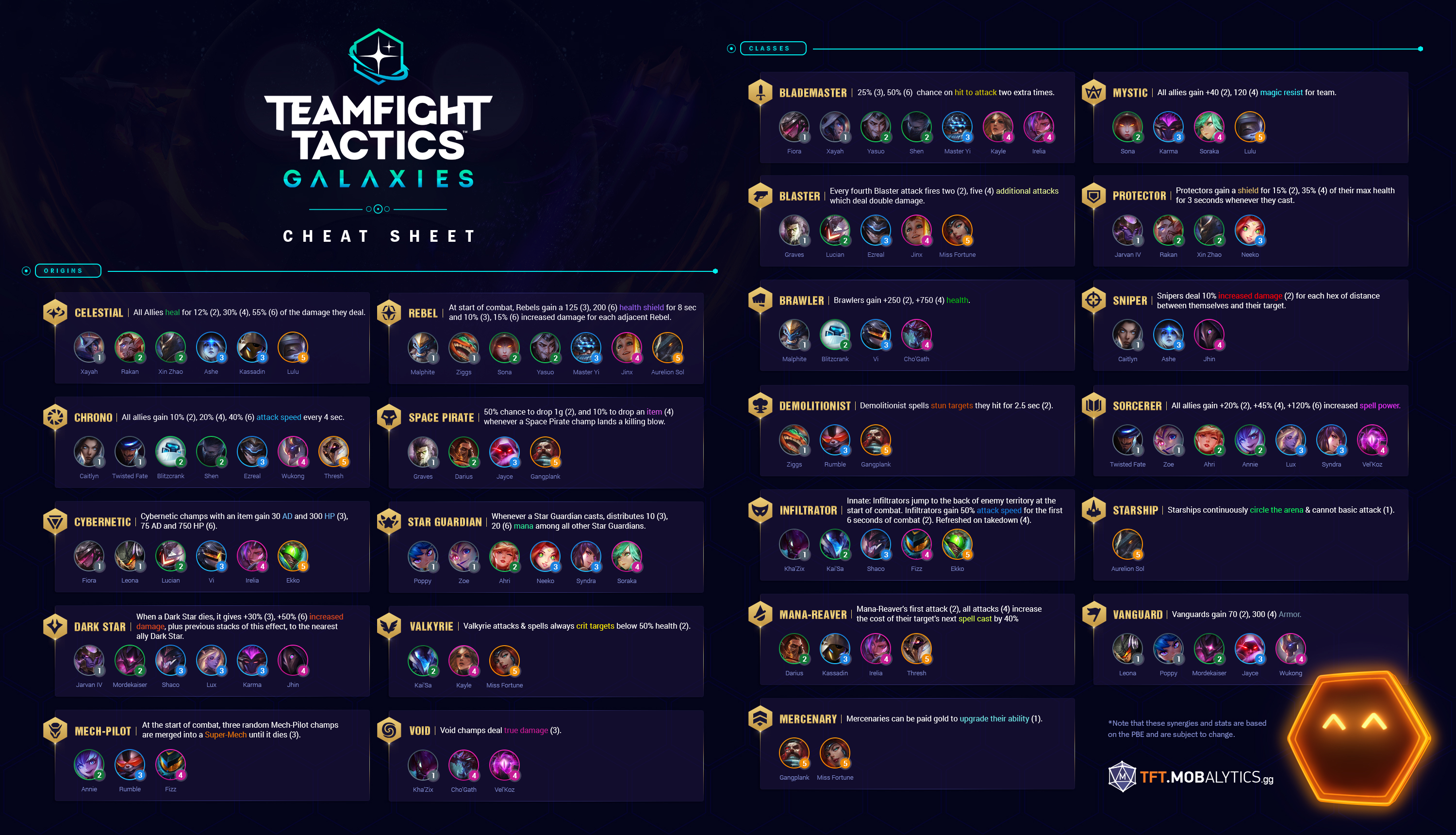 riot updated infographic