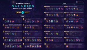 TFT Set 3 – Return to the Stars Cheat Sheet: New Champs, Origins, and Classes
