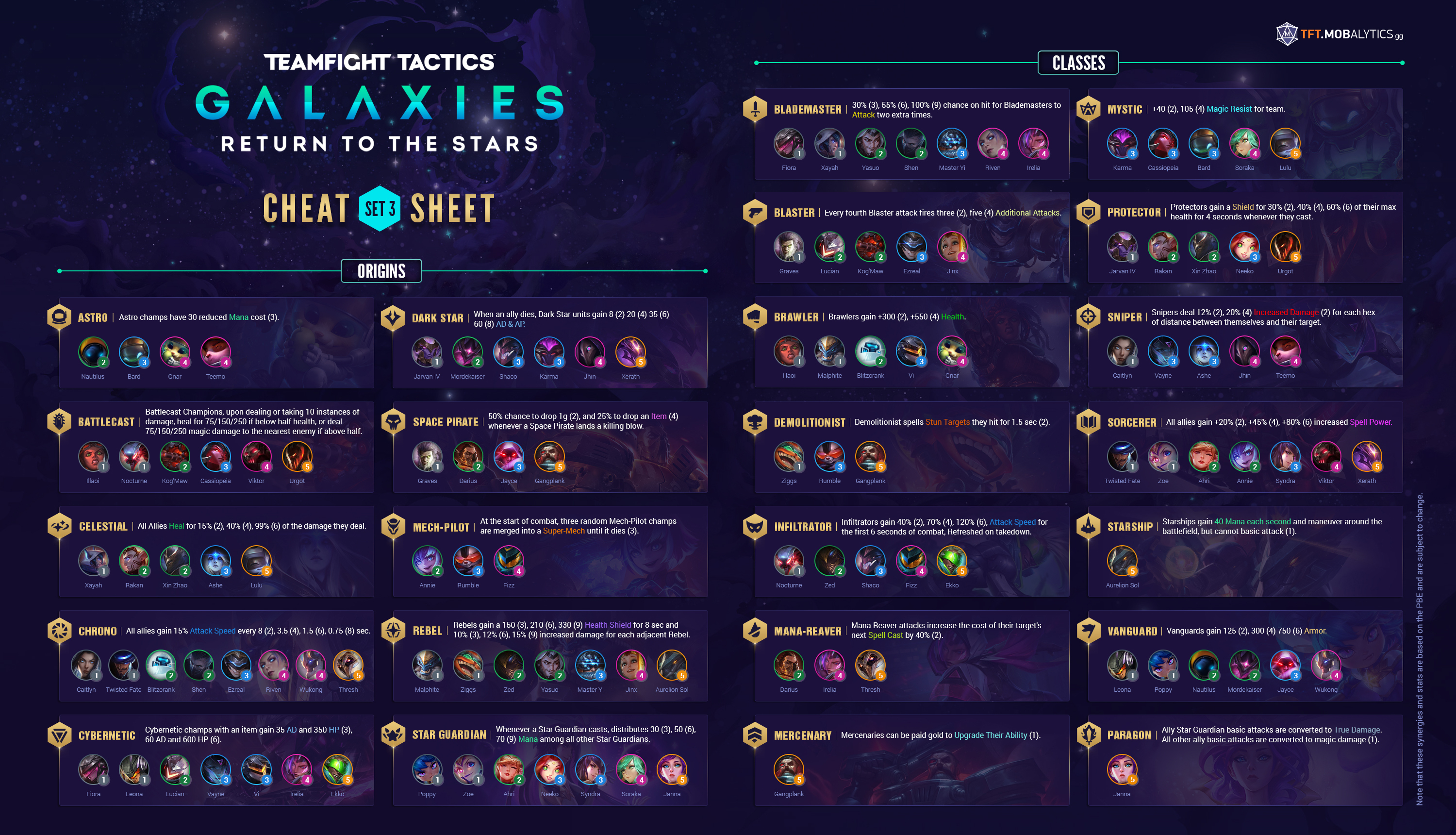TFT Galaxies Return to the Stars cheat sheet