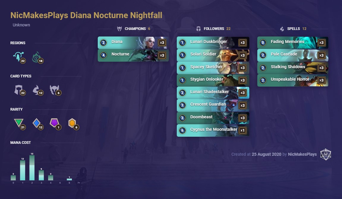 Diana Nocturne Nightfall (NicMakesPlays deck)