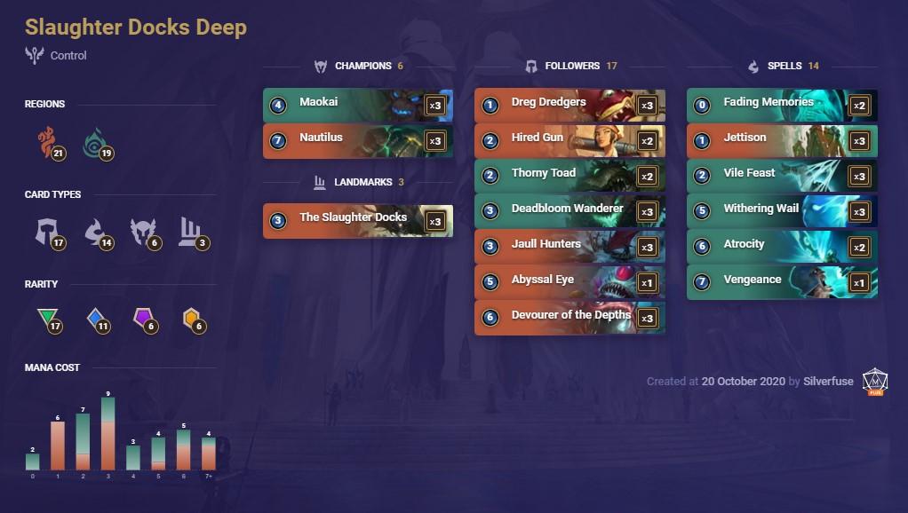 Slaughter Docks Deep (Silverfuse decklist)