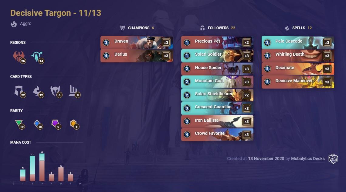 decisive targon 11-13
