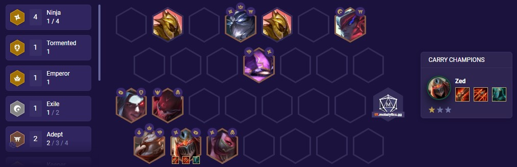 Zed and Friends formation (Patch 10.24)