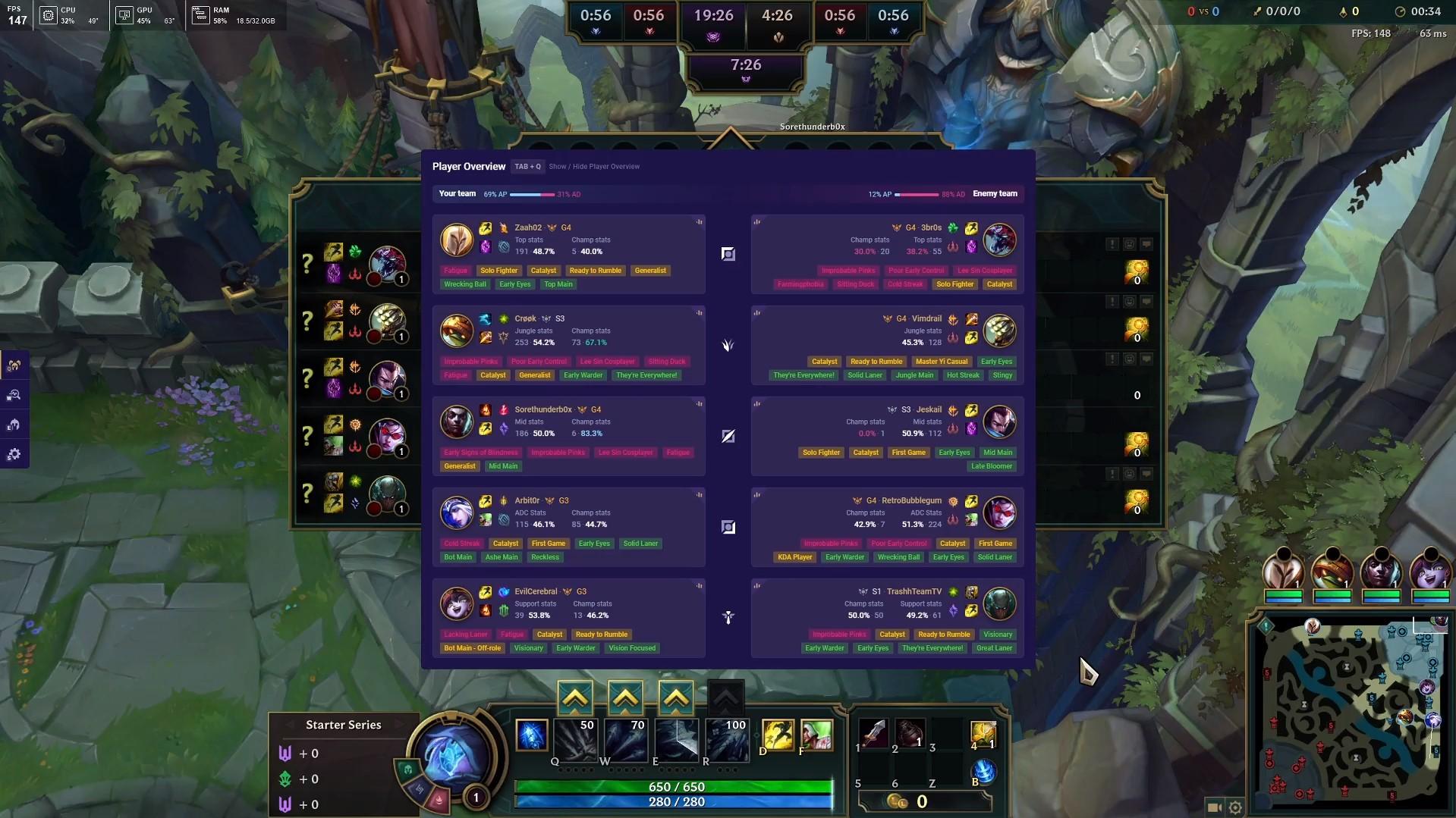 LoL Overlay Tab + Q Ashe Game