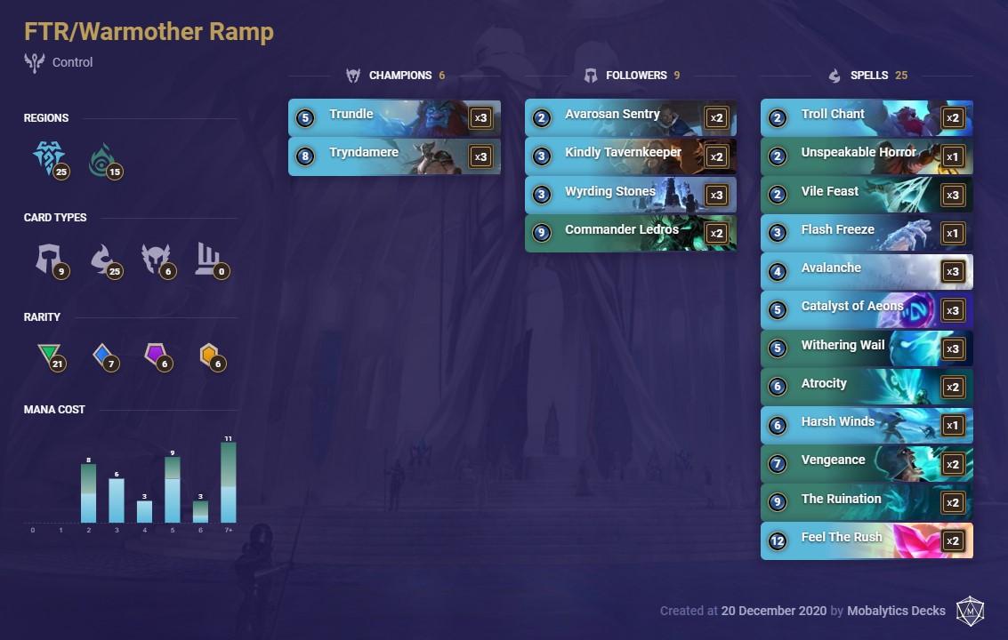 FTR Warmother Ramp (12-20 deck list)