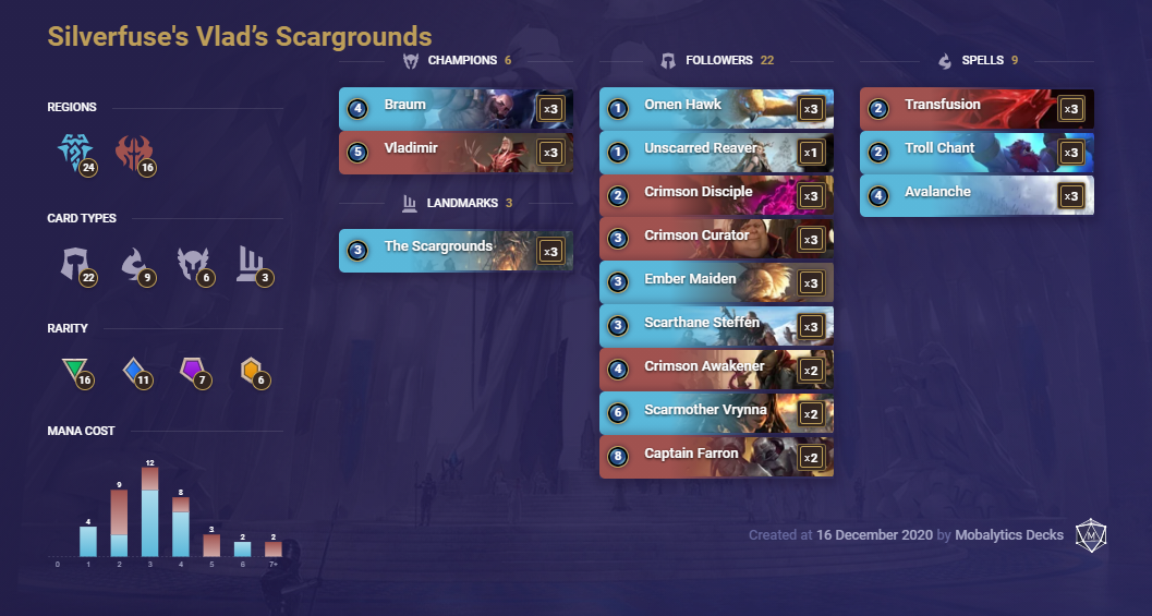 Silverfuse's Vlad's Scargrounds (LoR Deck)