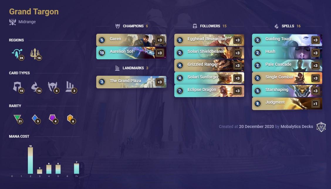 Grand Targon (12-20 LoR deck list)