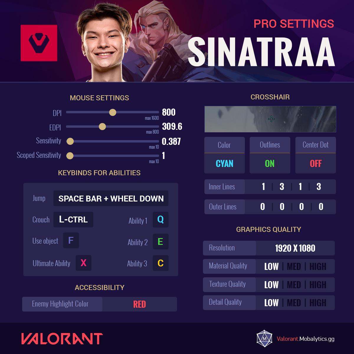 Sinatraa Valorant Pro Settings