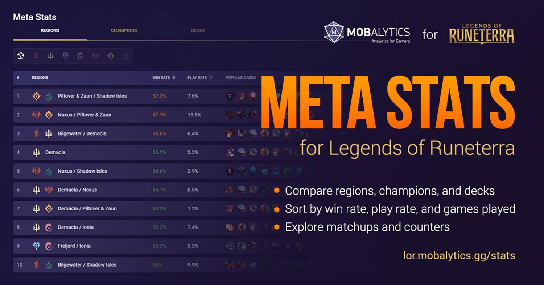 Meta Stats for Legends of Runeterra