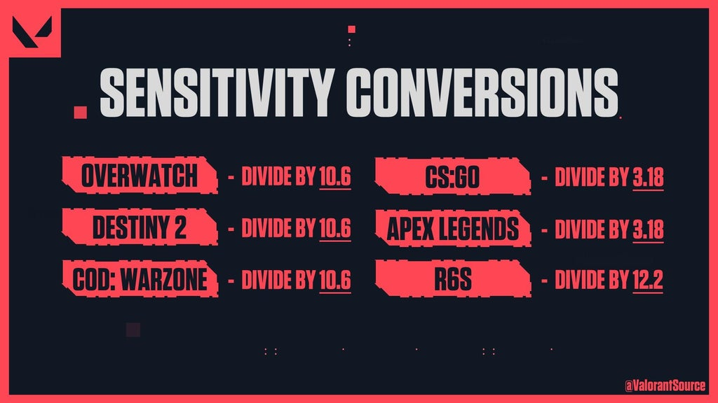 Valorant sensitivity conversions from other games