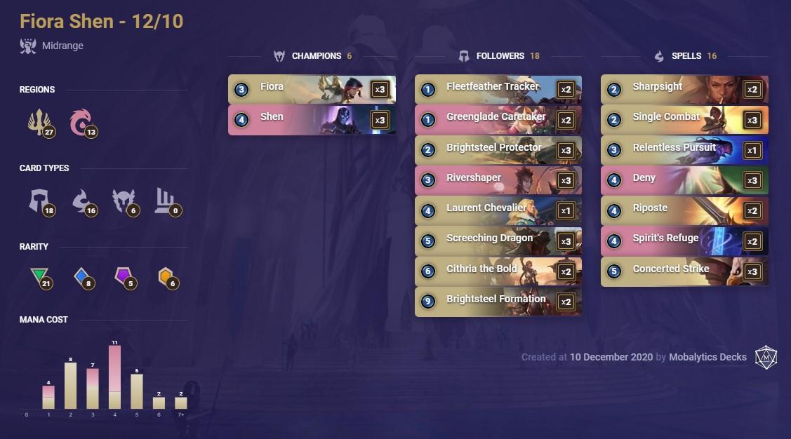 Fiora Shen (LoR decklist 12-10)