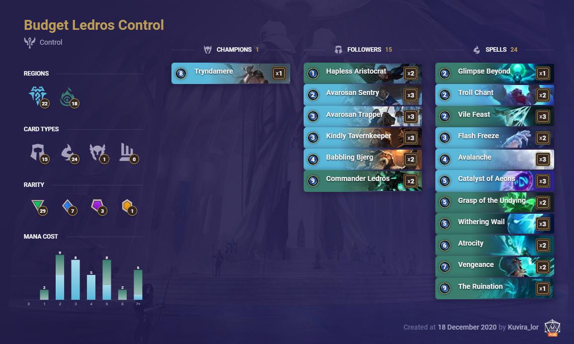 Budget Ledros Control (LoR Cosmic Creation decklist)