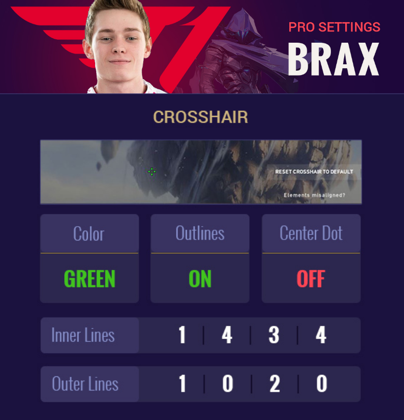 Brax's crosshair settings