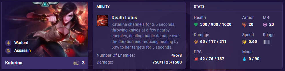 TFT Set 4.5 Katarina