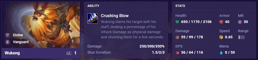 TFT Set 4.5 Wukong