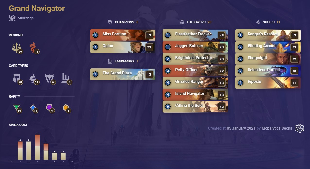 Grand Navigator (LoR decklist 1-5)