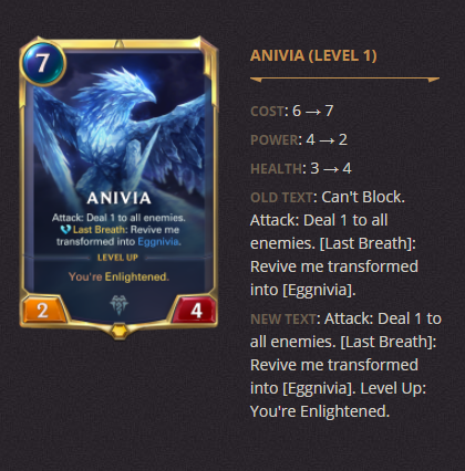Anivia level 1 Comparison (LoR)