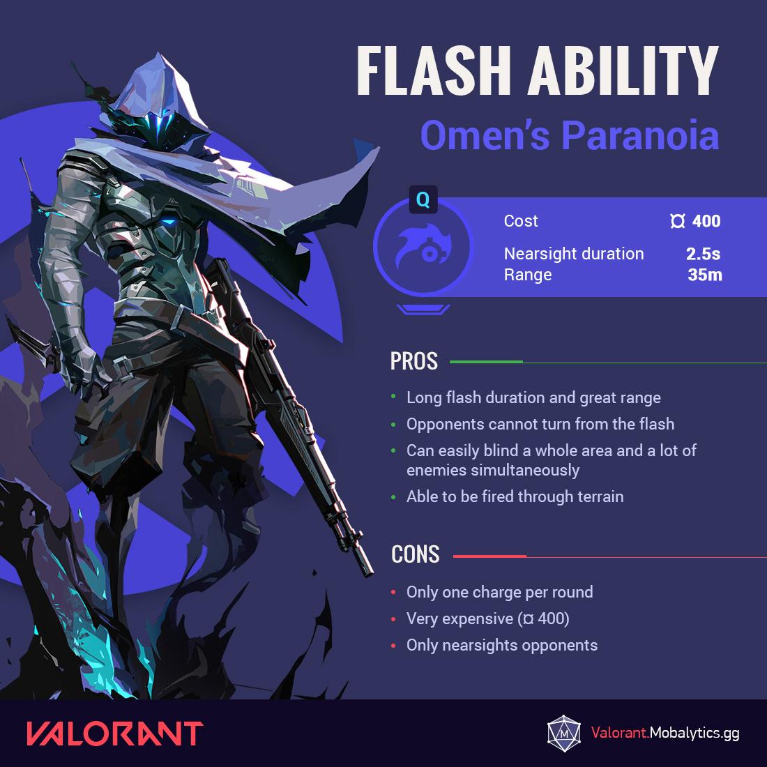 omen flash graphic