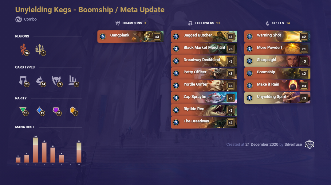 Unyielding Kegs - Boomship Meta Update (LoR Deck)