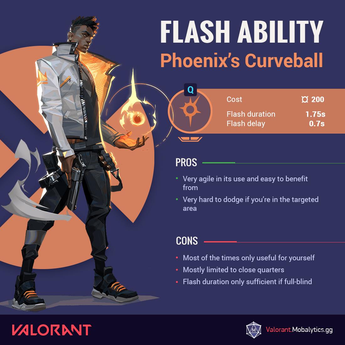 Phoenix Flash Infographic