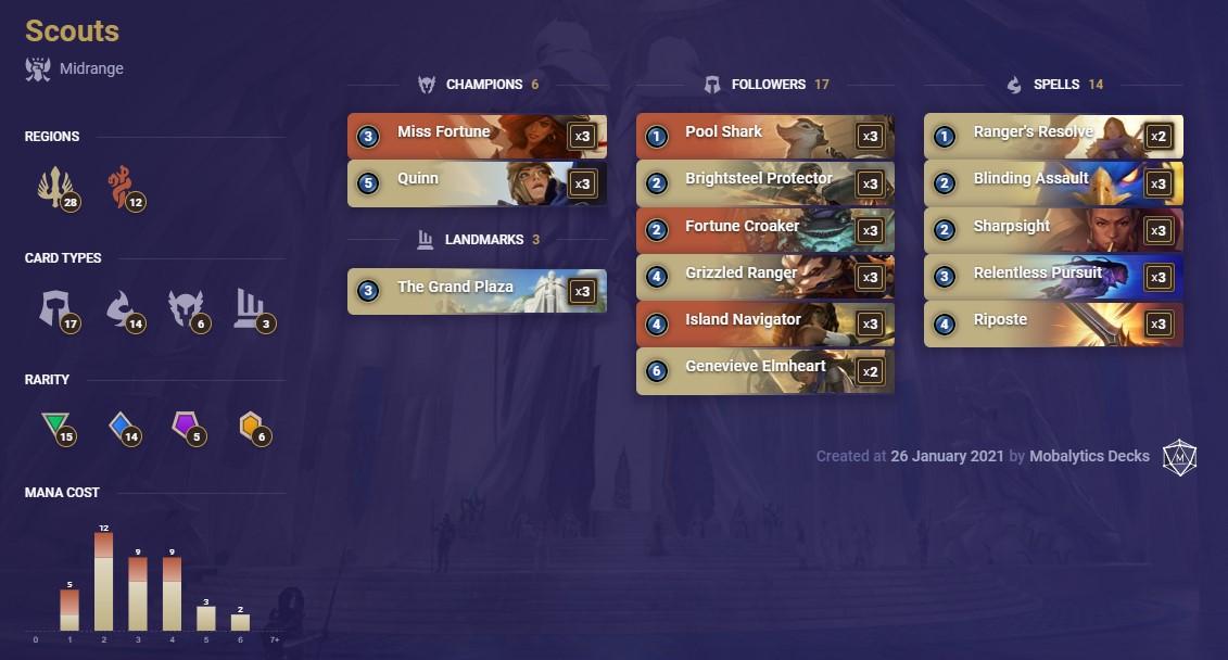 Scouts (LoR decklist 1-26)