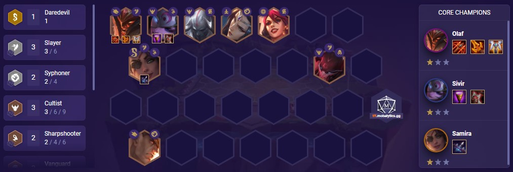 Slayers (TFT comp patch 11.2)
