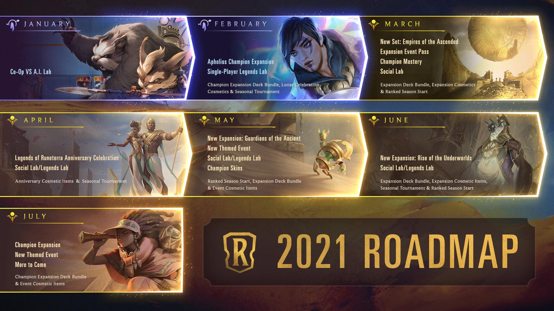 Riot LoR 2021 Roadmap