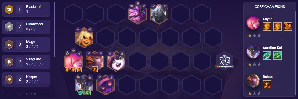 6 Elderwood (TFT comp patch 11.2)