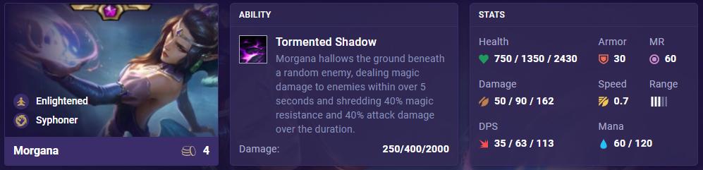 TFT Set 4.5 Morgana
