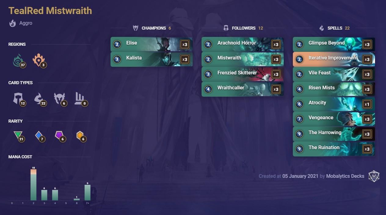 TealRed Mistwraith (LoR decklist 1-5)