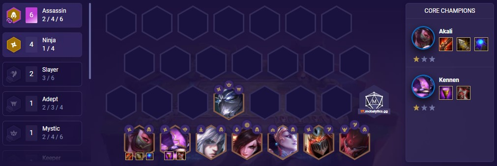 Ninja Assassins (TFT comp Patch 11.4)