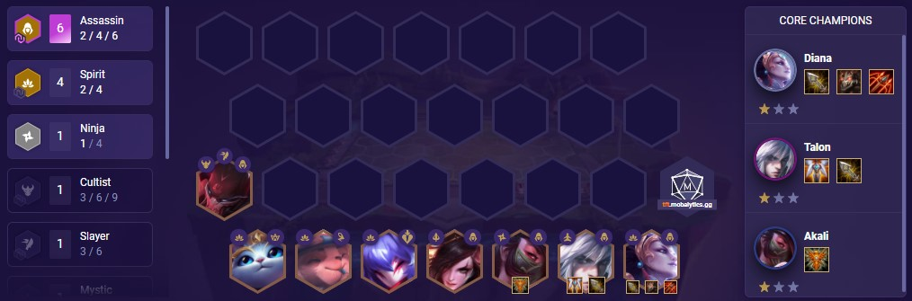 Assassin Reroll TFT Patch 11.3 comp