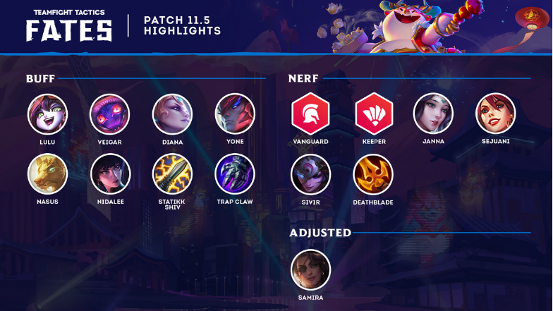 TFT Patch 11.5 Highlights