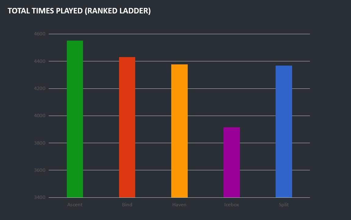 korean ladder pro picks