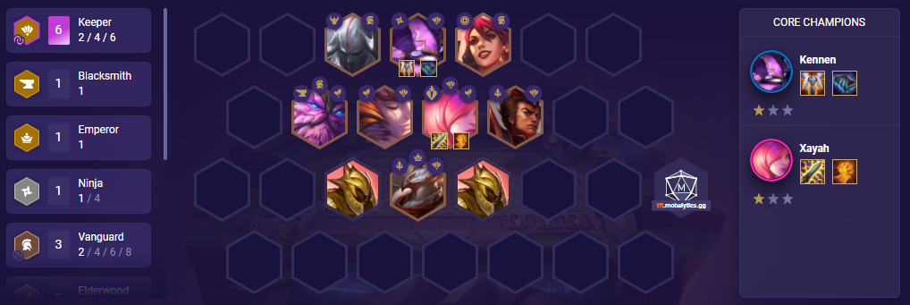 6 Keepers (TFT comp 11.5)