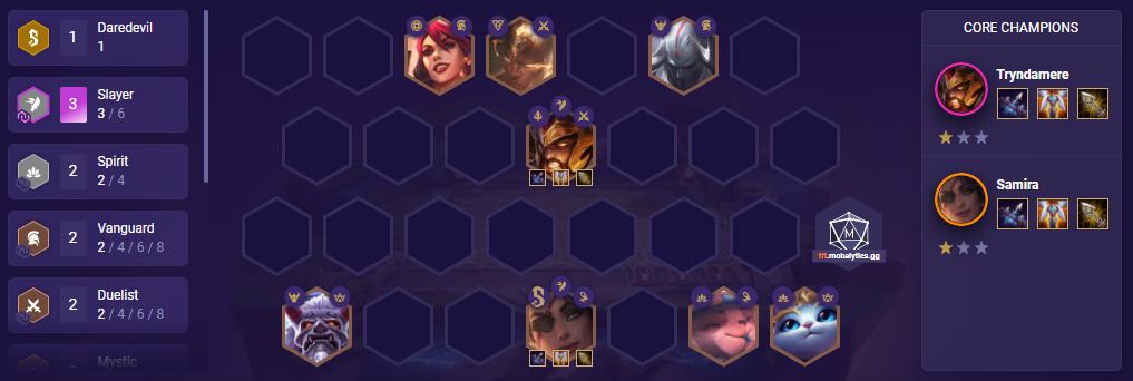 Tryndamere and Friends (TFT comp 11.5)