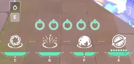 All Astra abilities