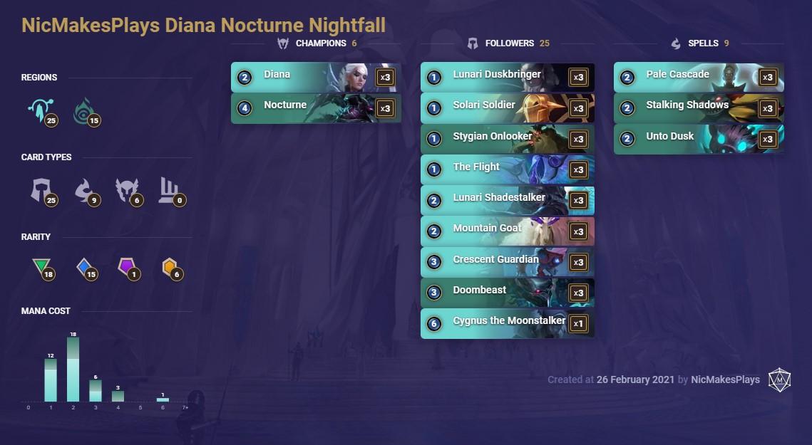 NicMakesPlays Diana Nocturne Nightfall (LoR Deck)