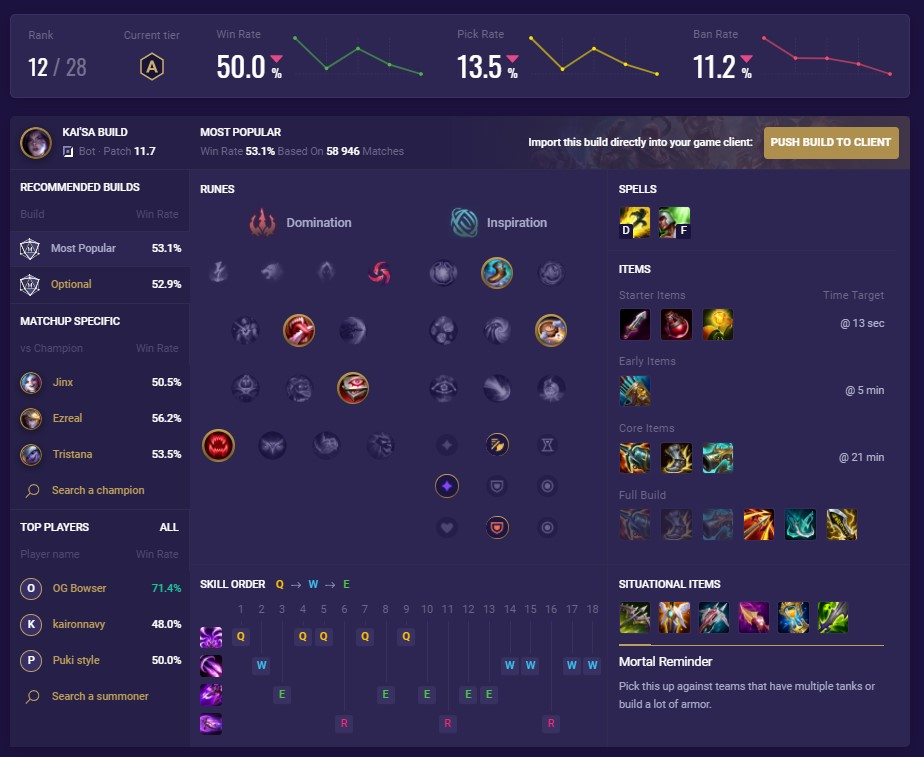 Kai'Sa champion build page