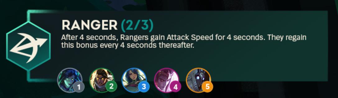 TFT Set 5 Ranger