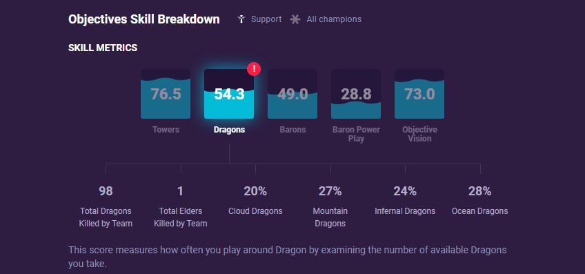 Dragons GPI image