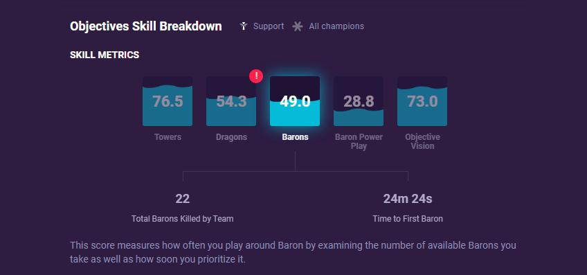 GPI Barons Image