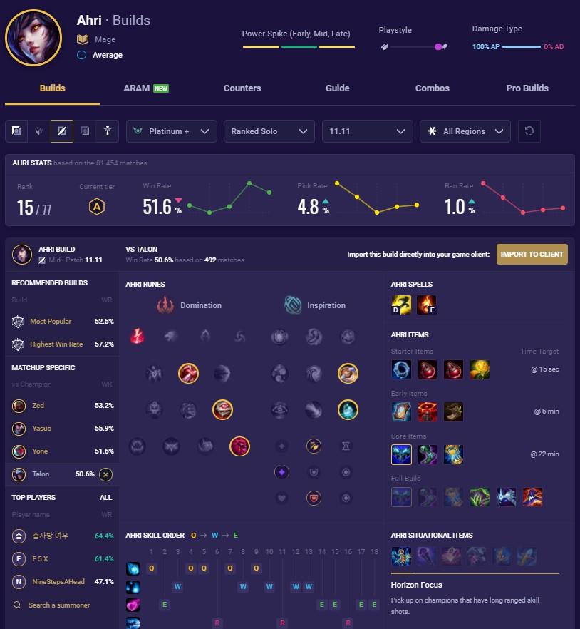 Ahri Champion Page